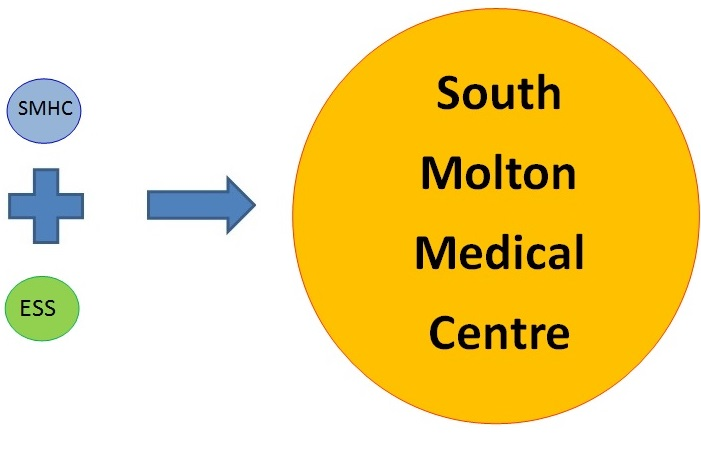 South Molton Medical Centre